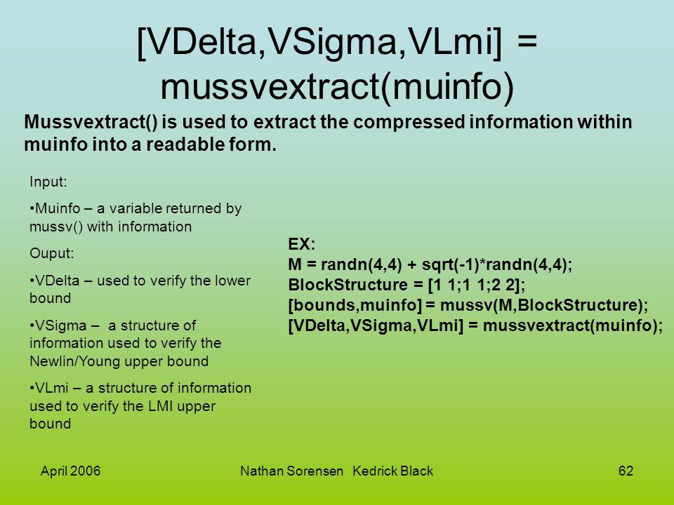 [VDelta,VSigma,VLmi] = mussvextract(muinfo)